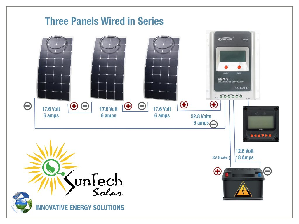V3 Breaker Wiring.001 1024x768 portable solar panel wiring diagram suntech solar 24v portable solar system wiring diagram at aneh.co